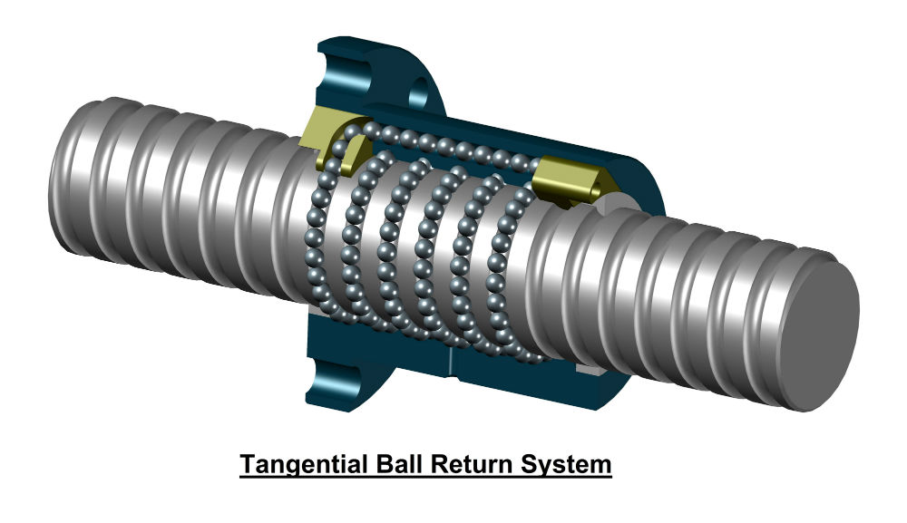 how-a-ball-screw-works5